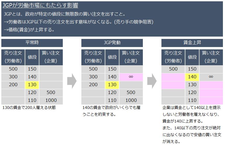 f:id:xbtomoki:20210805153952p:plain