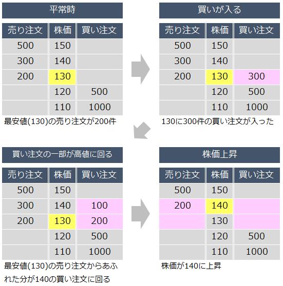 f:id:xbtomoki:20210810112348p:plain