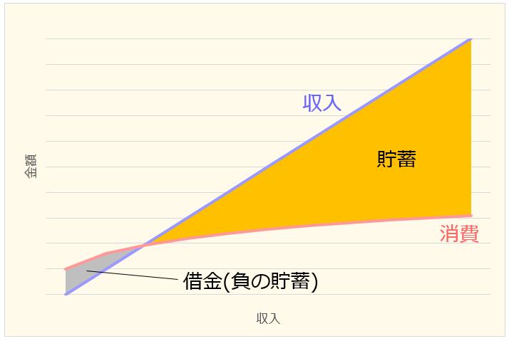 f:id:xbtomoki:20210812104333p:plain