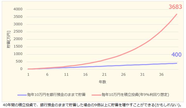 f:id:xbtomoki:20210812114029p:plain