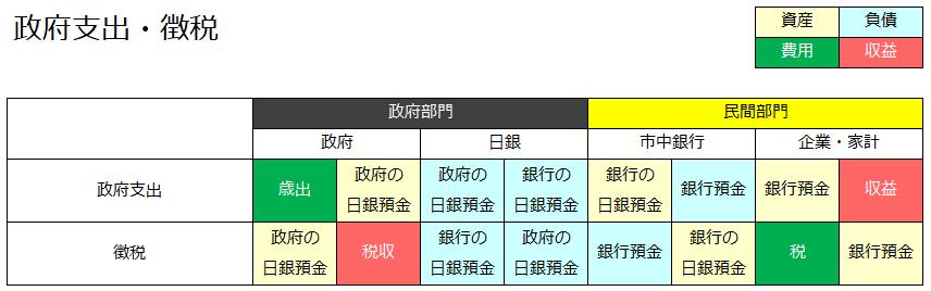 f:id:xbtomoki:20210816102404p:plain