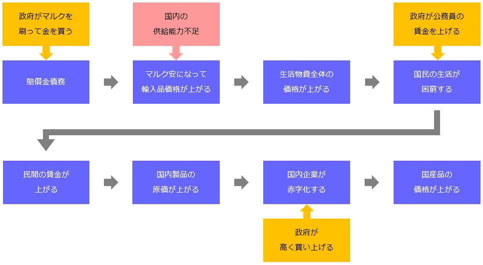 f:id:xbtomoki:20210830104645p:plain