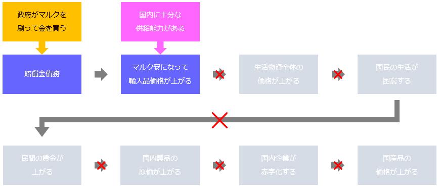 f:id:xbtomoki:20210906135339p:plain