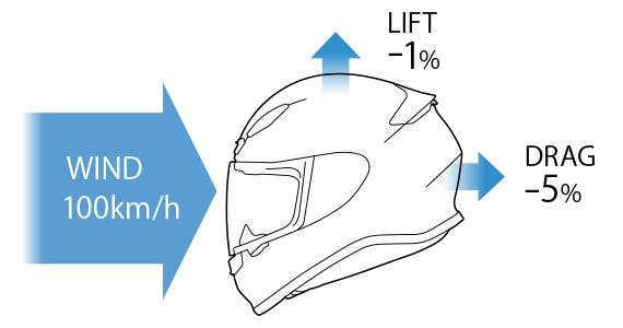 https://www.shoei.com/products/helmet/fullface/z-7/