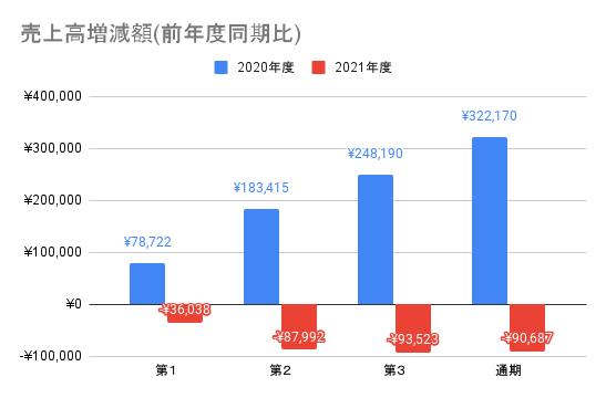 f:id:xchin:20211001140808p:plain