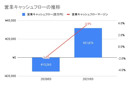 f:id:xchin:20211004143626p:plain