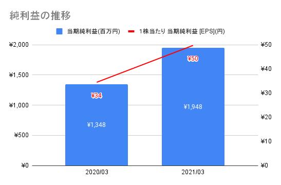f:id:xchin:20211005152815p:plain
