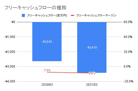 f:id:xchin:20211005152908p:plain