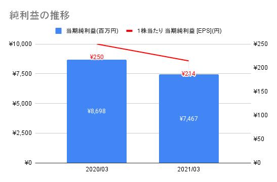f:id:xchin:20211005153427p:plain