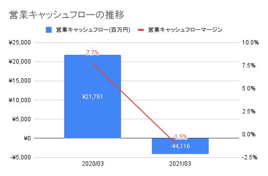 f:id:xchin:20211005153732p:plain