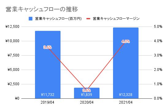 f:id:xchin:20211005154555p:plain