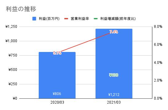 f:id:xchin:20211005154846p:plain