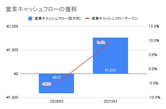 f:id:xchin:20211005155029p:plain