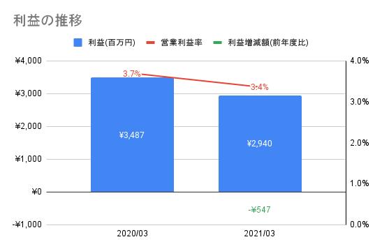 f:id:xchin:20211005155553p:plain