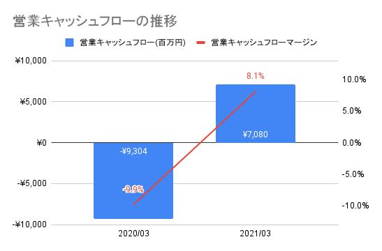 f:id:xchin:20211005155822p:plain