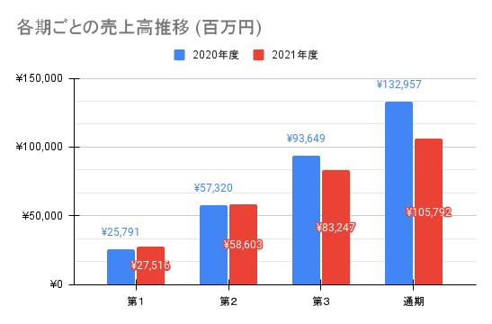 f:id:xchin:20211006105637p:plain