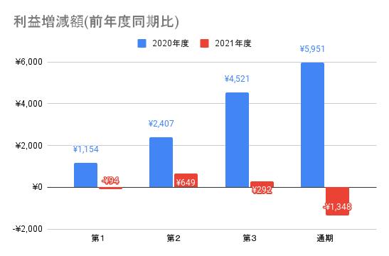 f:id:xchin:20211006105843p:plain