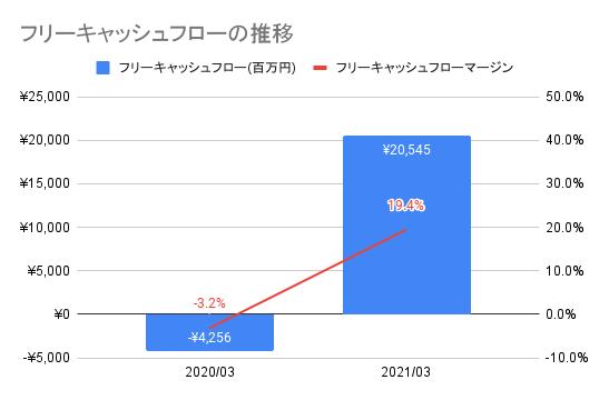 f:id:xchin:20211006110008p:plain