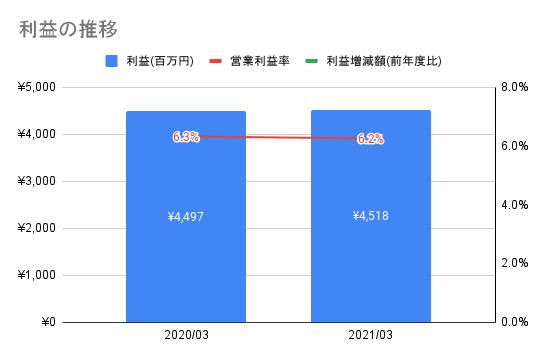 f:id:xchin:20211006110244p:plain