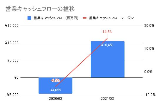 f:id:xchin:20211006110505p:plain