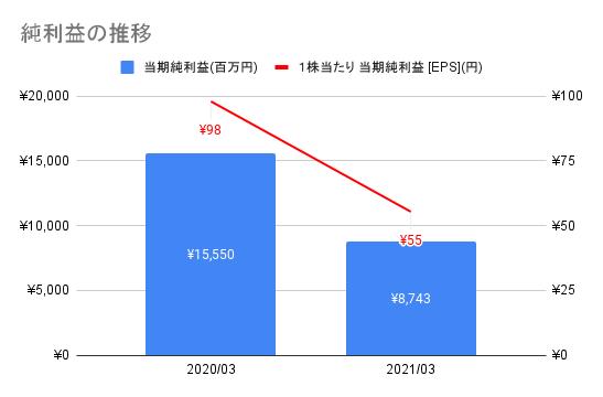 f:id:xchin:20211006141333p:plain