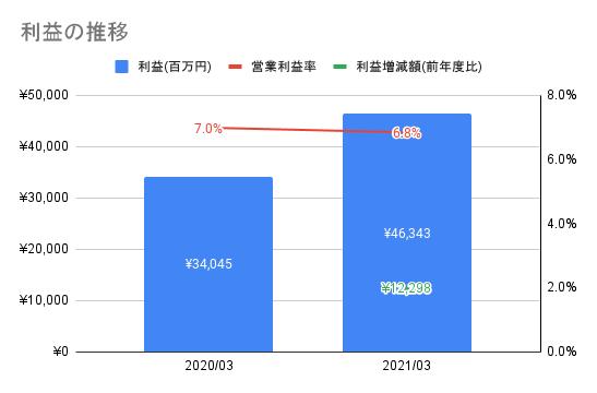 f:id:xchin:20211006142358p:plain