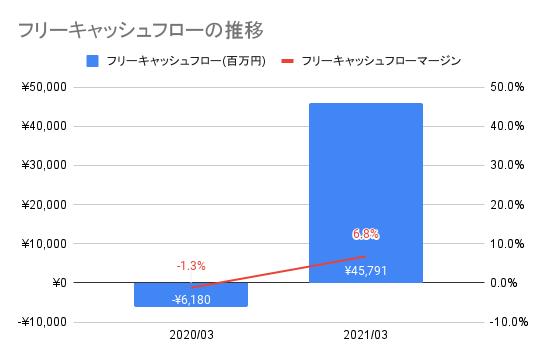 f:id:xchin:20211006142458p:plain