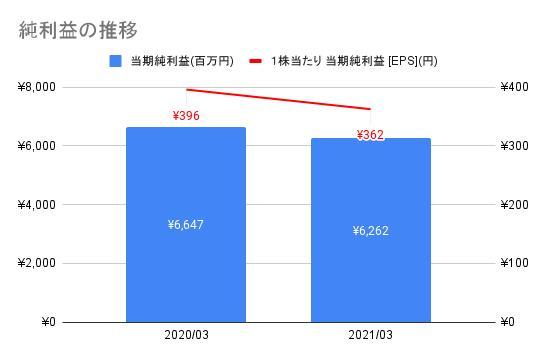 f:id:xchin:20211007111750p:plain