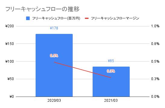 f:id:xchin:20211007112848p:plain