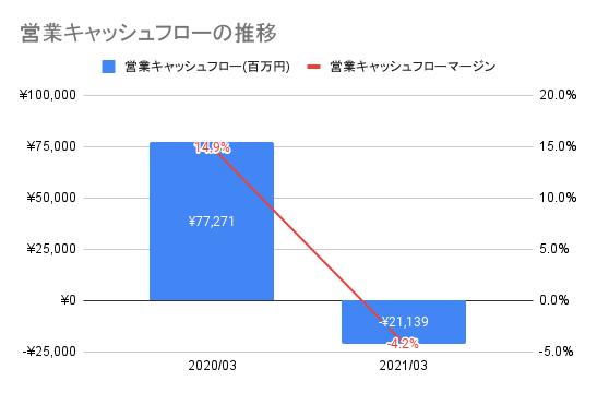 f:id:xchin:20211007115345p:plain