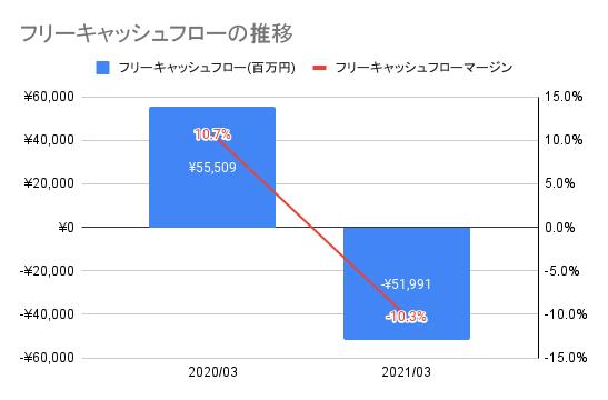 f:id:xchin:20211007115440p:plain