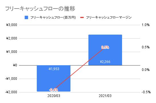 f:id:xchin:20211007120007p:plain