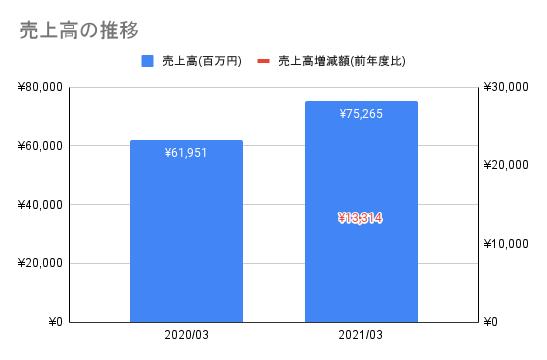 f:id:xchin:20211007152625p:plain