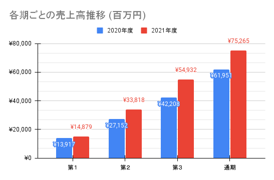 f:id:xchin:20211007152652p:plain