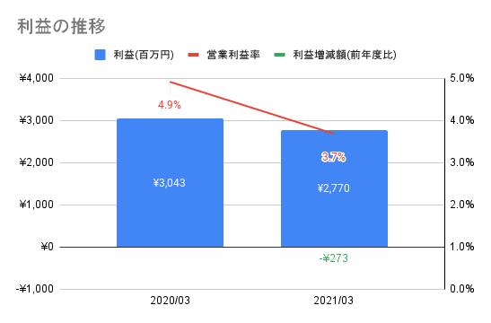 f:id:xchin:20211007152745p:plain