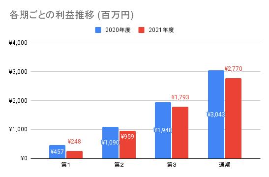 f:id:xchin:20211007152816p:plain
