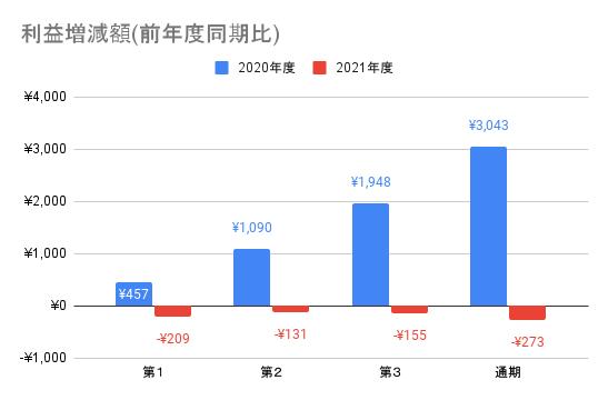 f:id:xchin:20211007152915p:plain