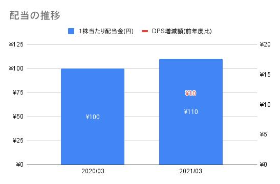 f:id:xchin:20211007153333p:plain