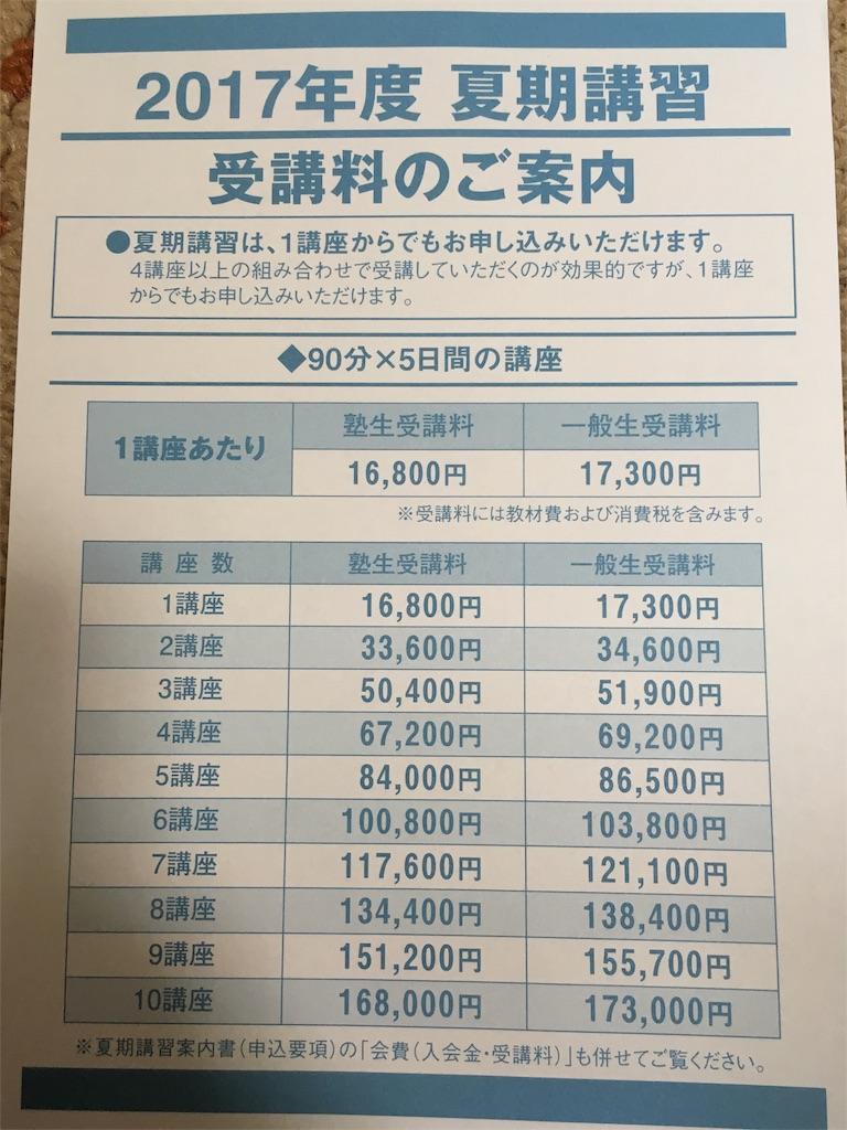 f:id:xenon0201-yuki:20170527104843j:image