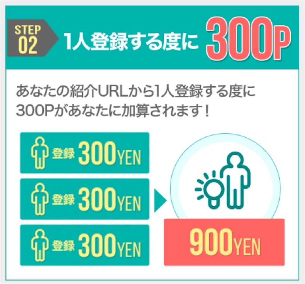 f:id:xenon0201-yuki:20170616104107j:image