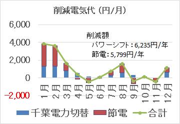f:id:xinkawa:20210727184629p:plain