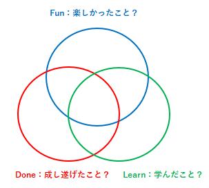 f:id:xiongmaomao:20210115115950p:plain