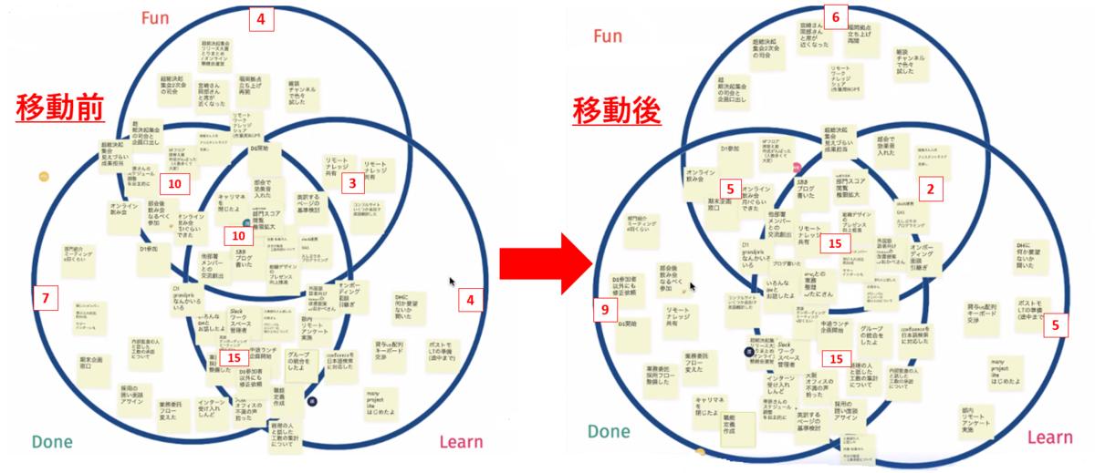 f:id:xiongmaomao:20210120141910p:plain