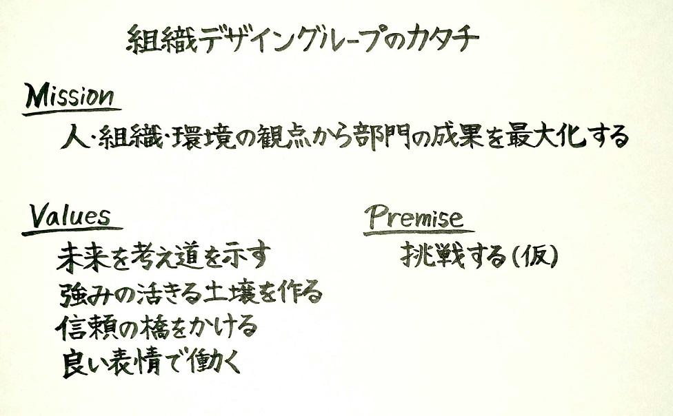 f:id:xiongmaomao:20210122153854j:plain