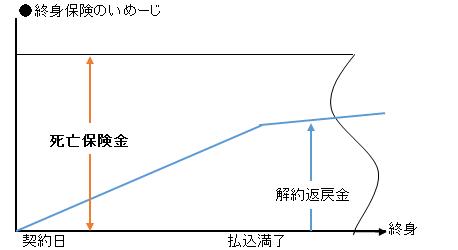 f:id:xitousaito:20170907235310p:plain