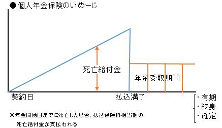 f:id:xitousaito:20170908000453p:plain