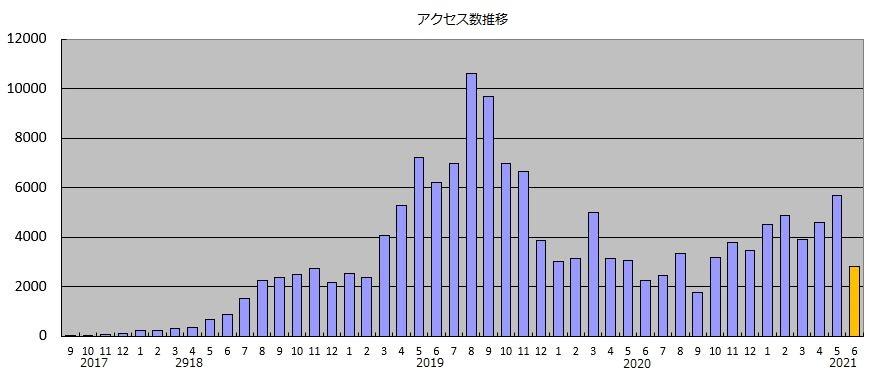 f:id:xjino:20210619103016j:plain