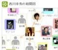 yukky_socialgraph.jpg
