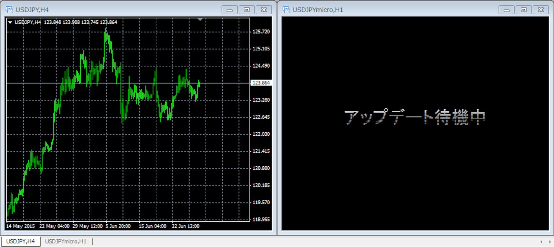 MT4のチャートがアップデート待機中となって表示されない