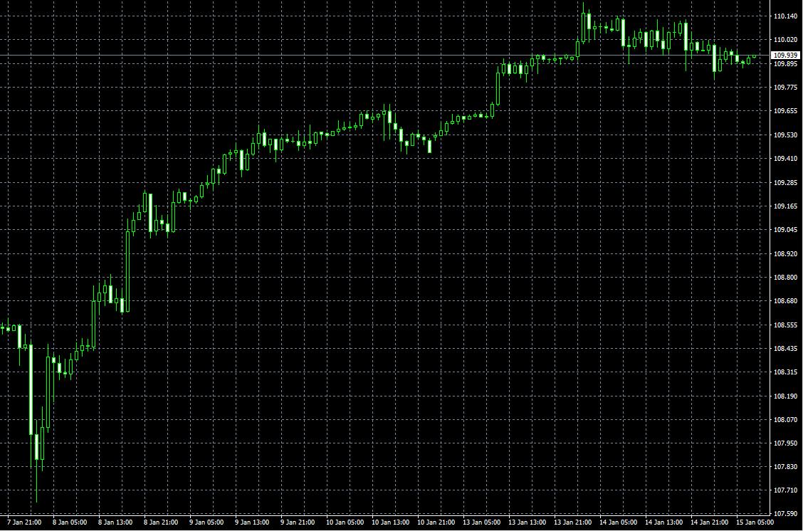f:id:xmforex:20200115151428p:plain